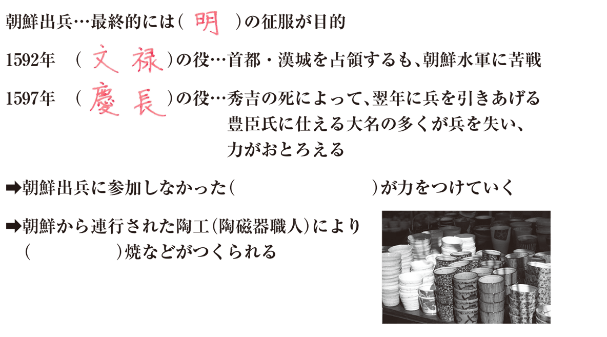 中学歴史28 練習1 全て表示、慶長の役まで答え入り
