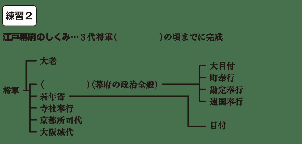 中学歴史29 練習2 カッコ空欄