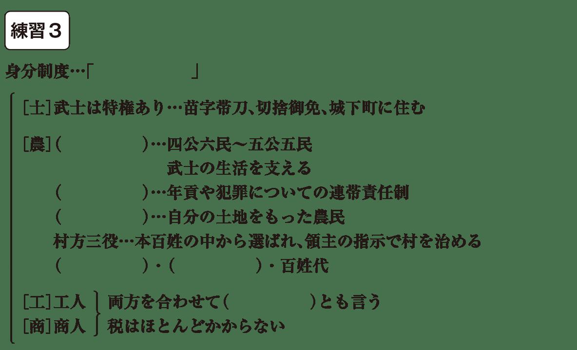 中学歴史30 練習3 カッコ空欄