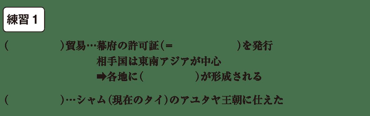 中学歴史31 練習1 カッコ空欄