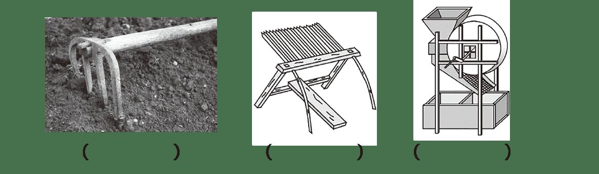 中学歴史33 ポイント1 絵・写真3枚 カッコ空欄