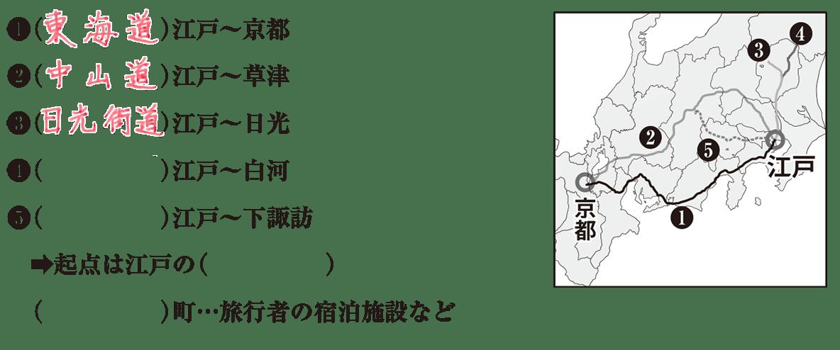 中学歴史34 練習1 ③日光街道まで答え入り