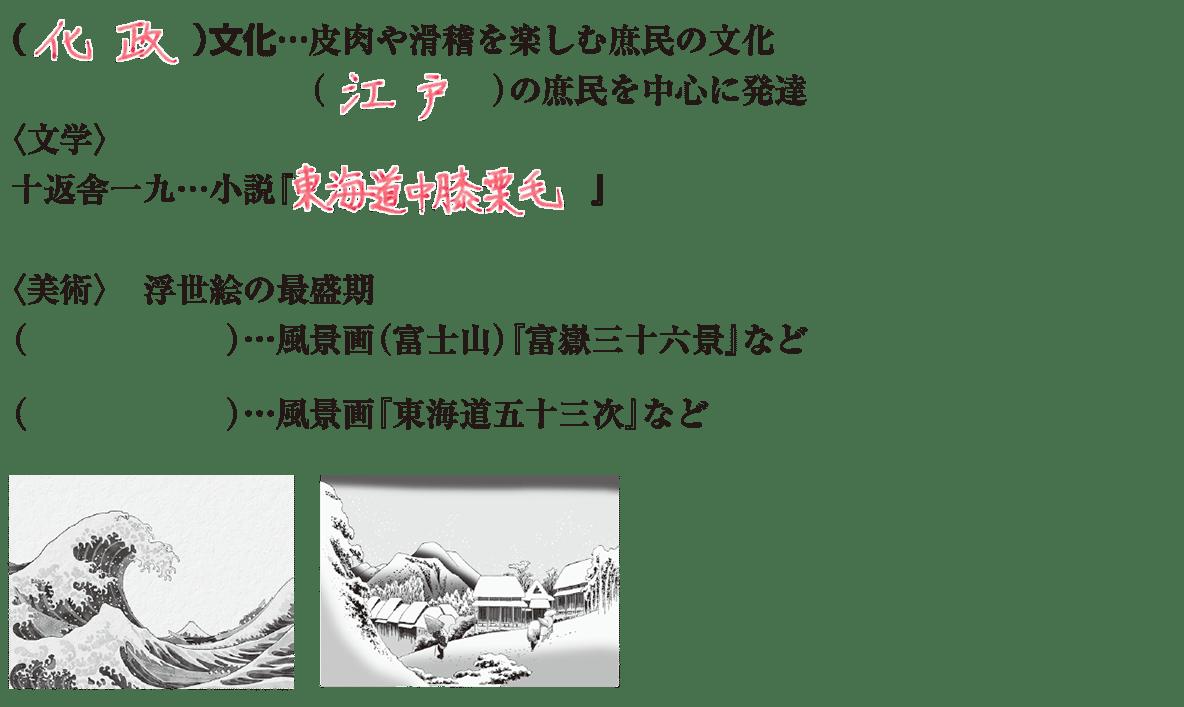 中学歴史37 練習1 東海道中膝栗毛まで答え入り