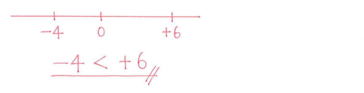 中1 数学5 練習(1)の答え