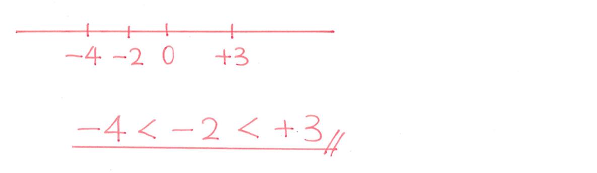 中1 数学5 練習(3)の答え
