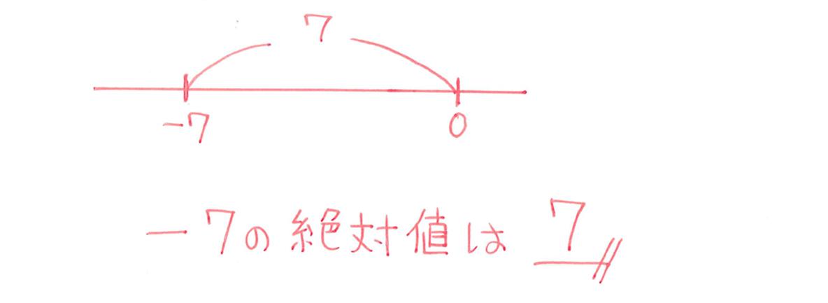中1 数学6 例題の答え