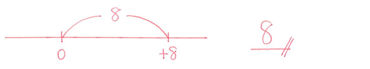 中1 数学6 練習(1)の答え