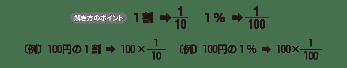中1 数学24 ポイント