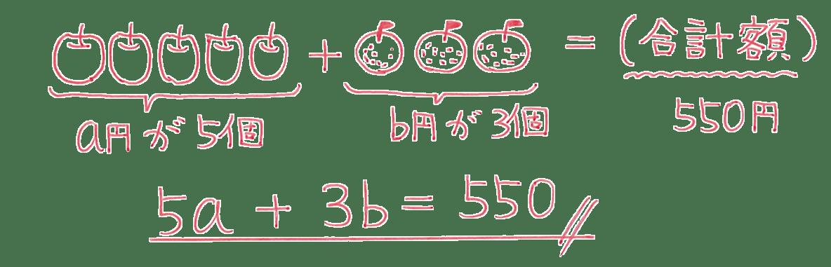 中1 数学32 練習(1)の答え
