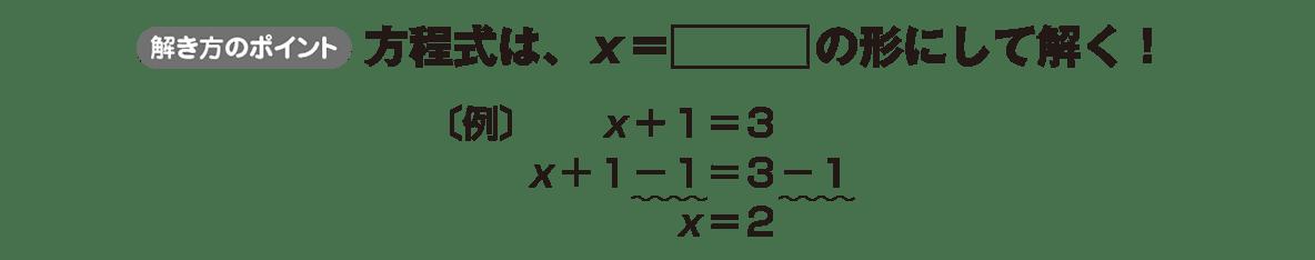 中1 数学35 ポイント
