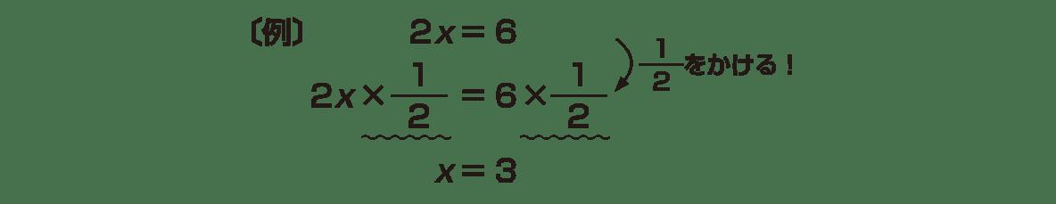 中1 数学37 ポイント 見出しをのぞく部分
