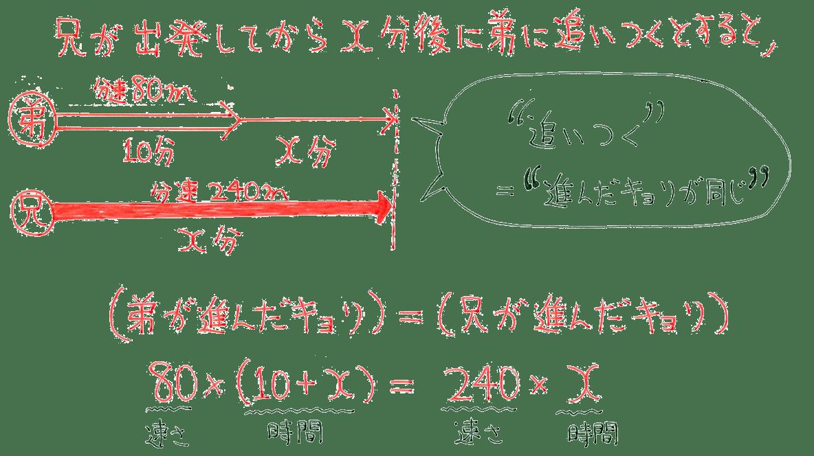 中1 数学42 例題の答え 5行目まで(黒字の補足ふくむ)