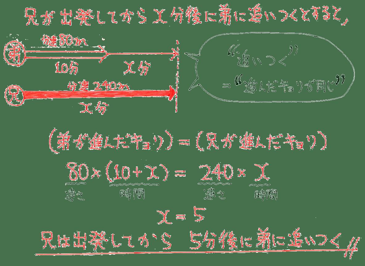 中1 数学42 例題の答え
