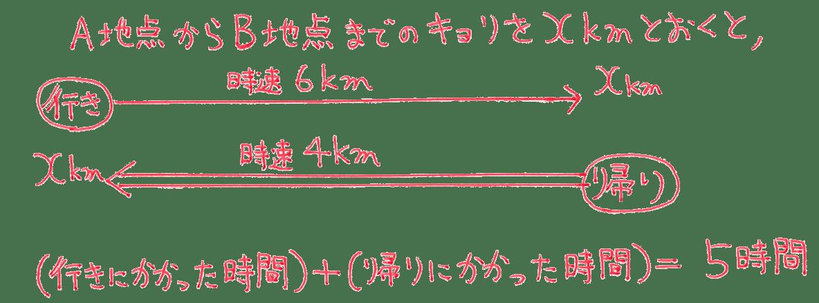 中1 数学42 練習の答え 4行目の(行きに~)+(帰りに~)まで