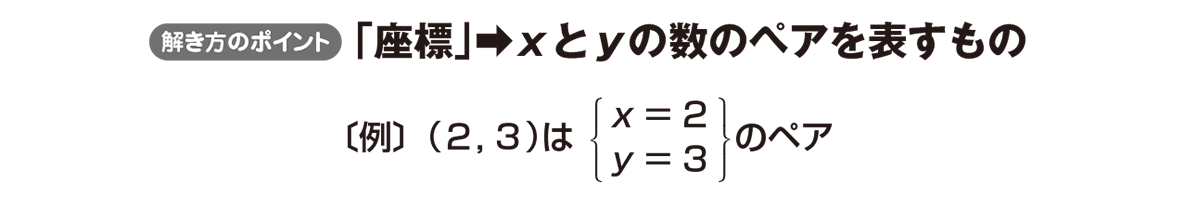 中1 数学47 ポイント
