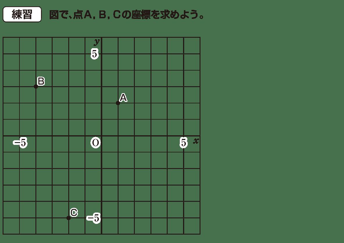 中1 数学47 練習