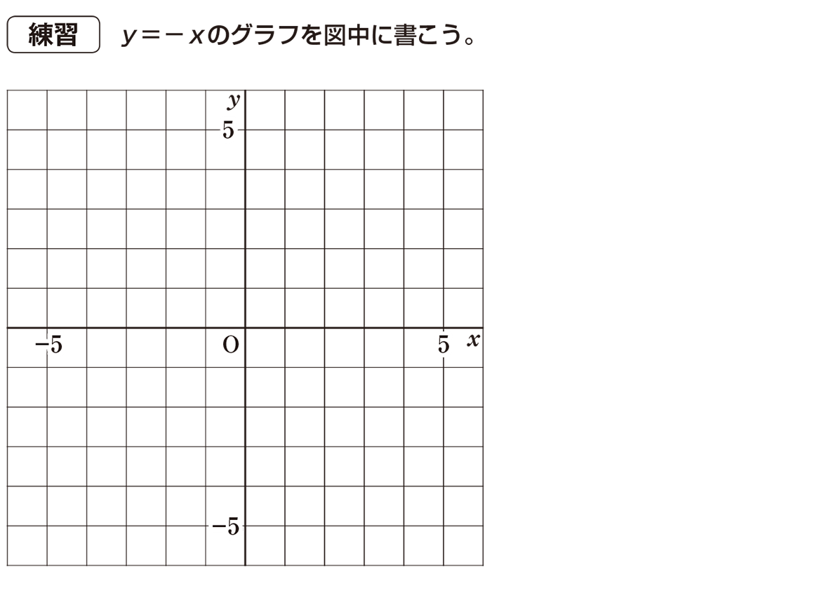 中1 数学49 練習