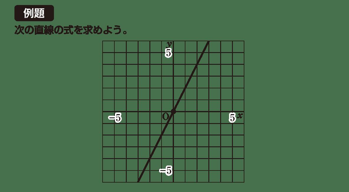 中1 数学51 例題