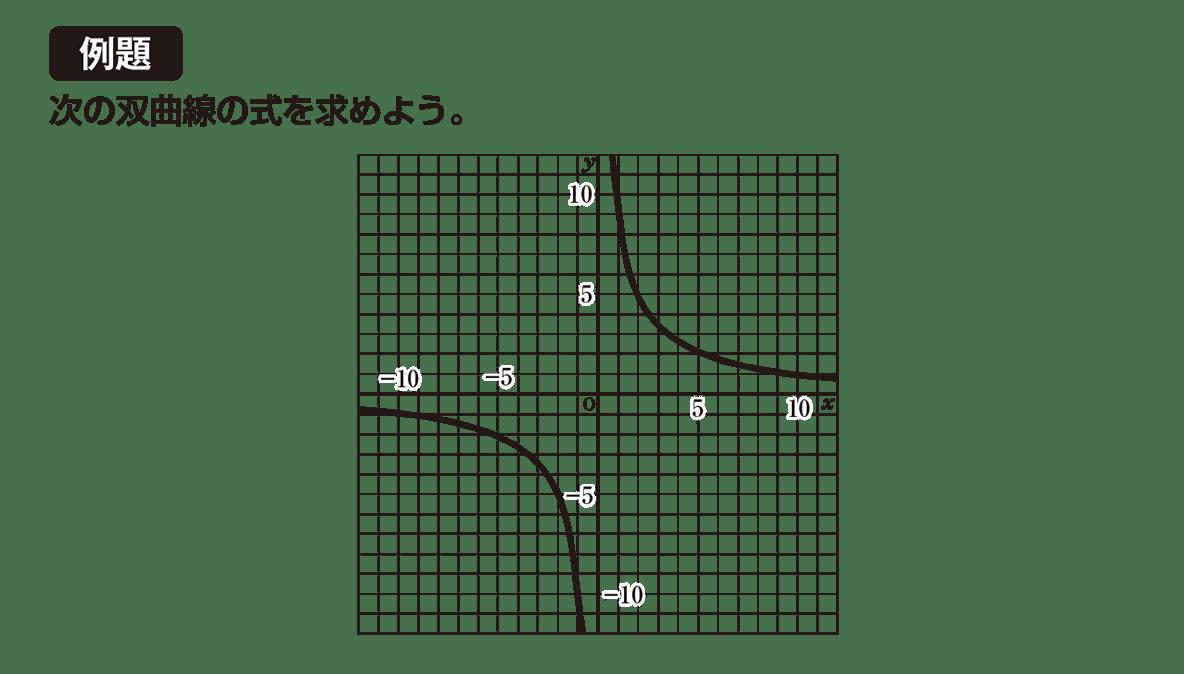中1 数学55 例題