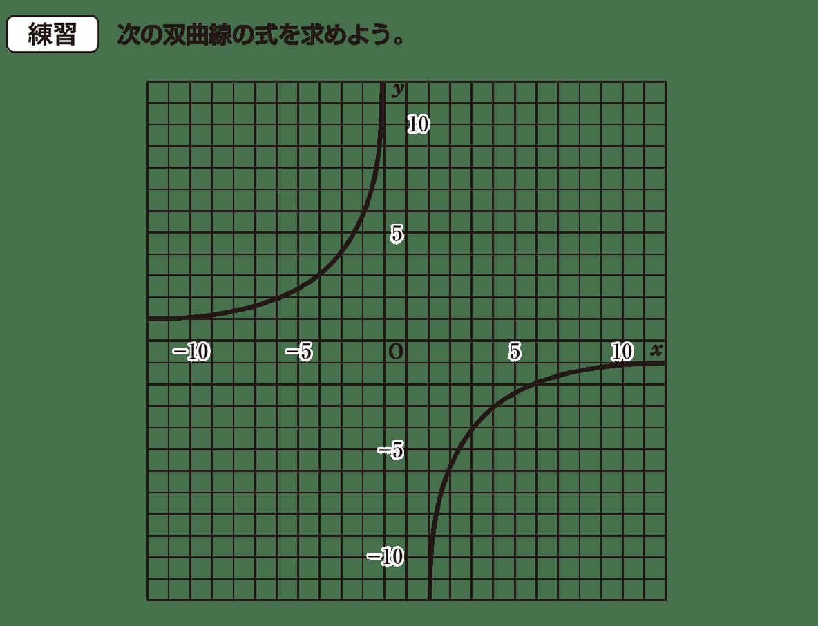 中1 数学55 練習