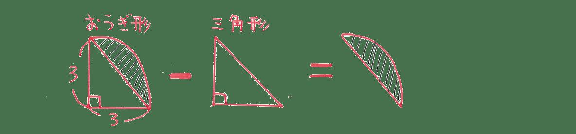 中1 数学79 練習の答え 図を利用した、ひき算の式の部分