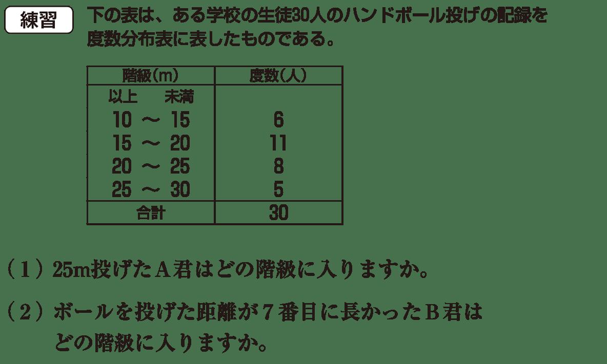中1 数学 資料の整理1 練習