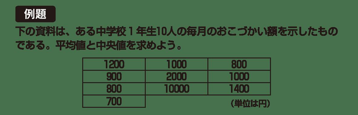 中1 数学 資料の整理4 例題