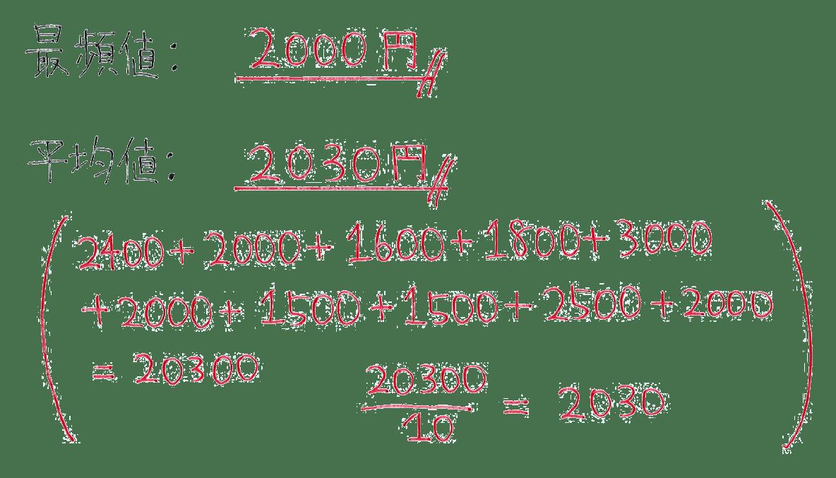 中1 数学 資料の整理5 例題の答え