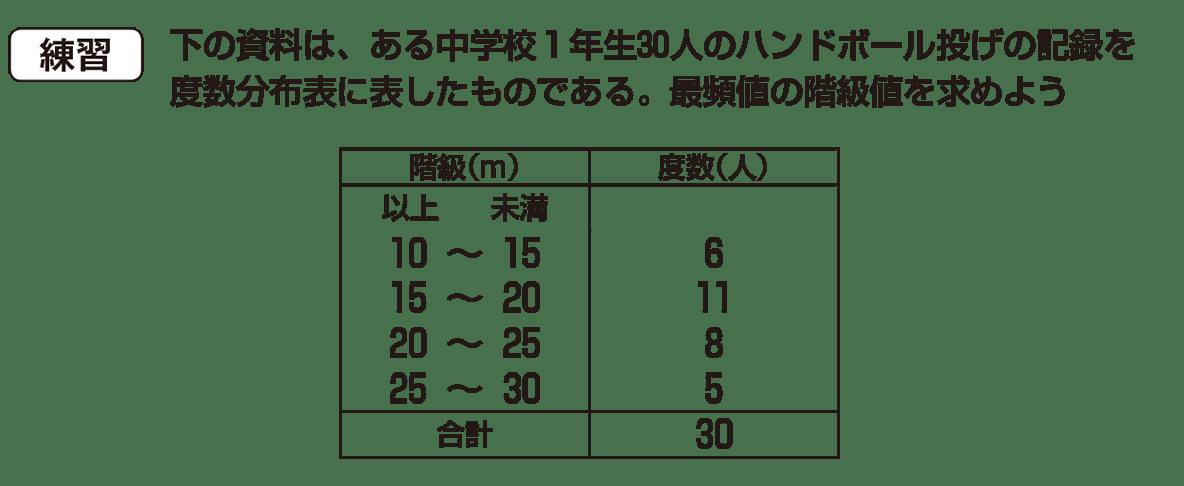 中1 数学 資料の整理5 例題