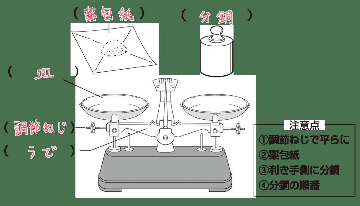 中1理科上皿てんびんの使い方 映像授業のtry It トライイット