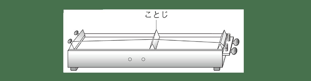 中1 理科物理9 ポイント2 図のみ