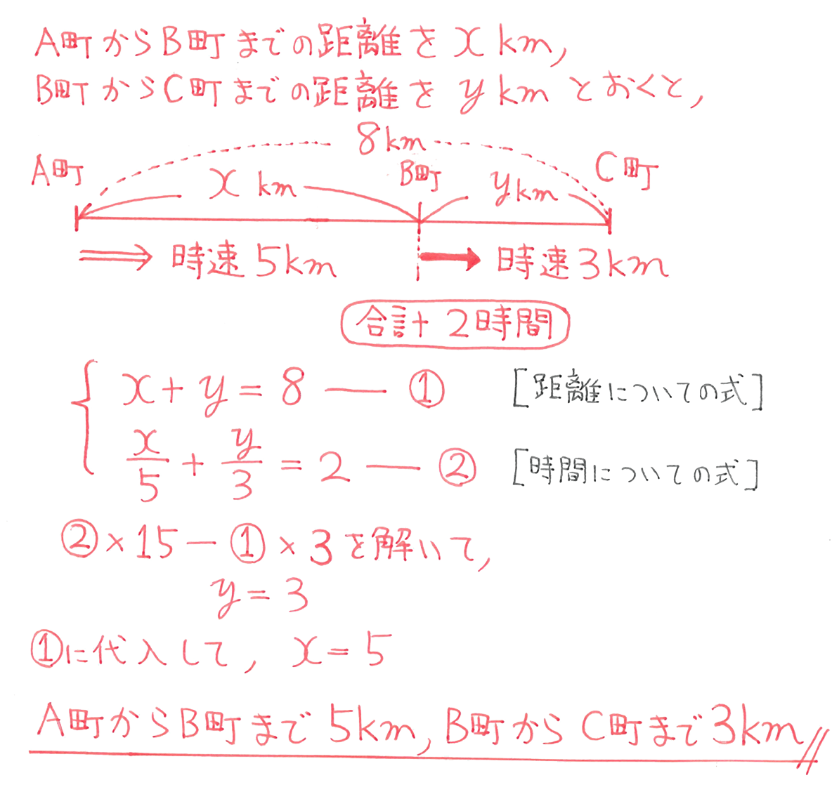 中2 数学104 例題の答え