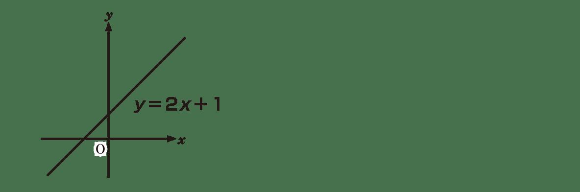 中2 数学108 ポイント新規 高校数学Ⅰの2章2コマ目のy=2x+1のグラフをもってくる