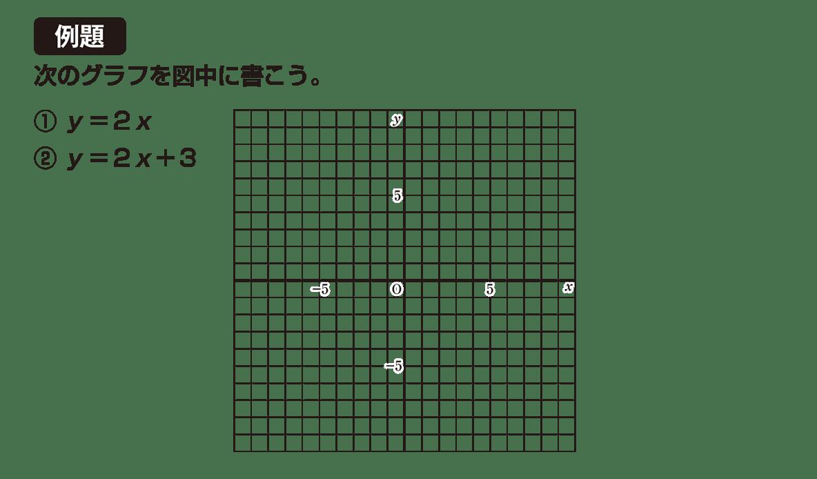中2 数学108 例題