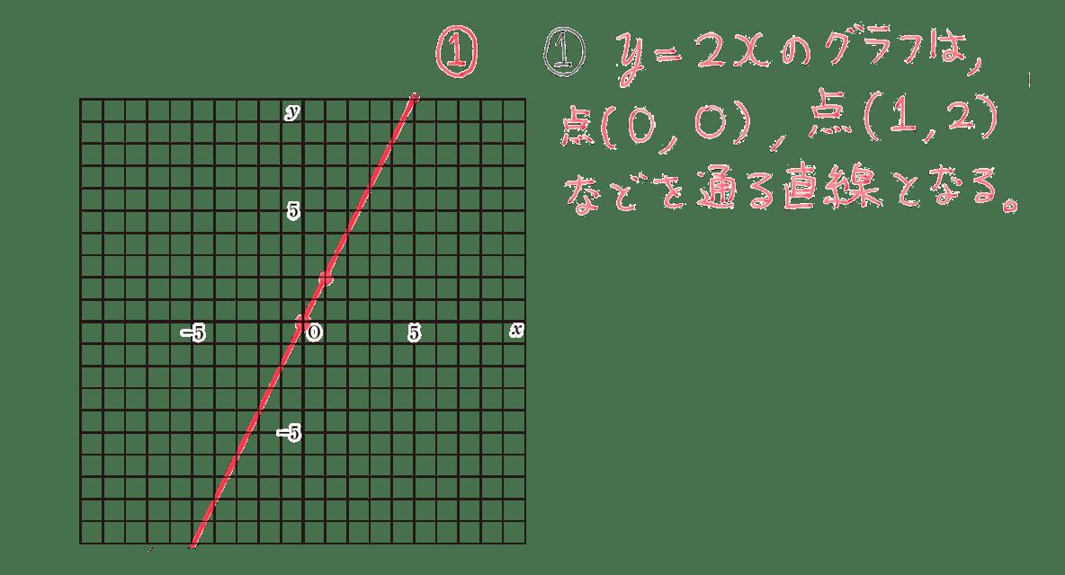 中2 数学108 例題①の答え