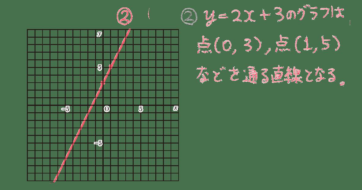 中2 数学108 例題②の答え