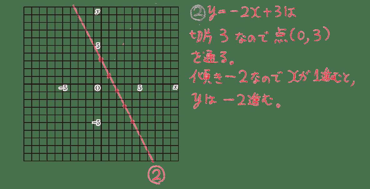 中2 数学110 例題②の答え