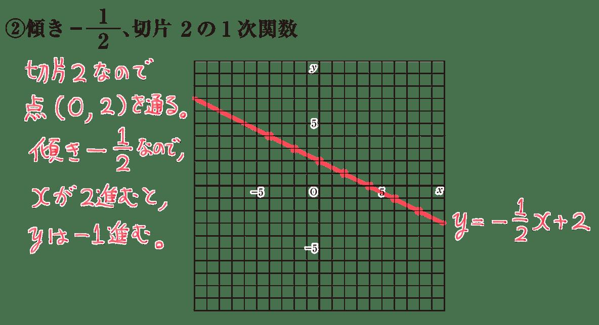 中2 数学110 練習②の答え