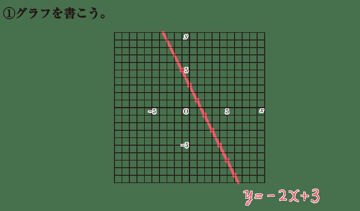 中2 数学111 練習①の答え