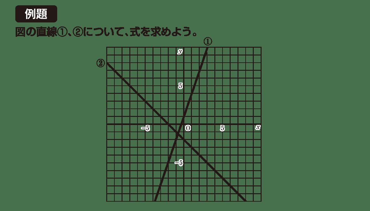 中2 数学112 例題
