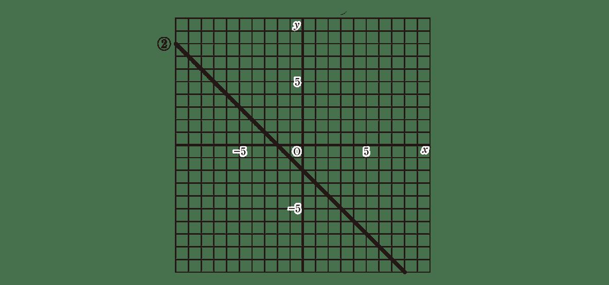 中2 数学112 例題②