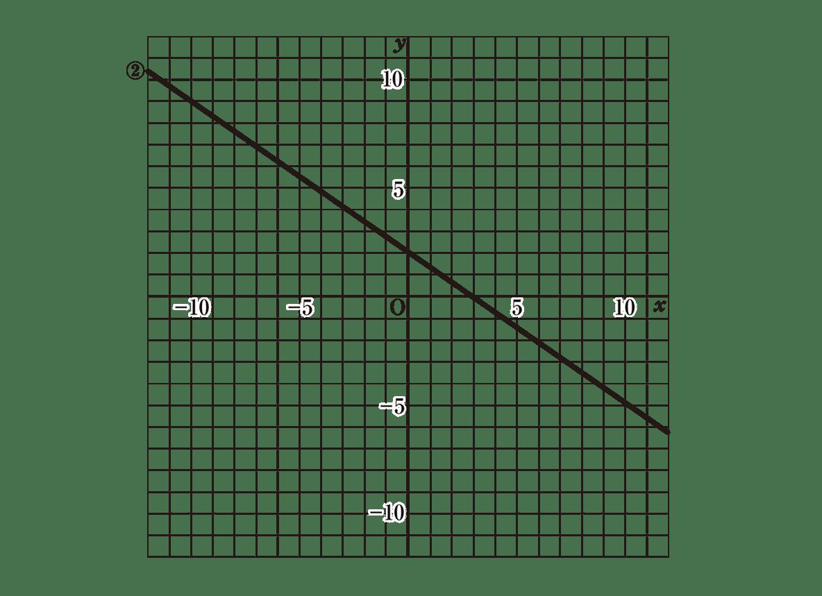 中2 数学112 練習②