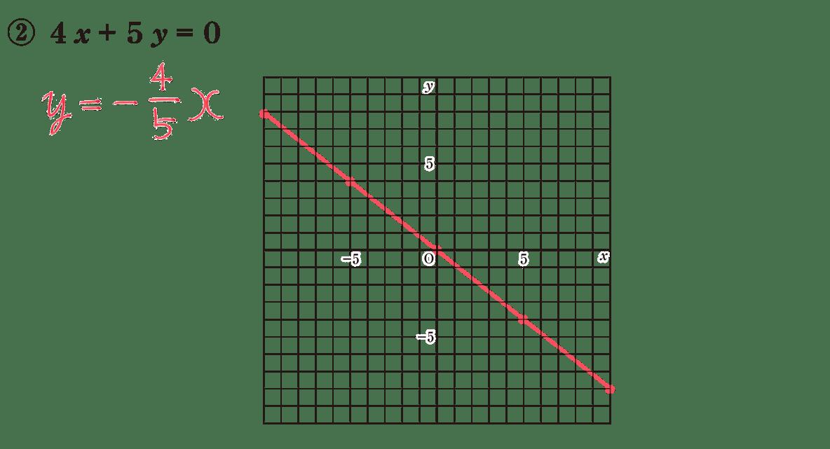 中2 数学115 練習②の答え