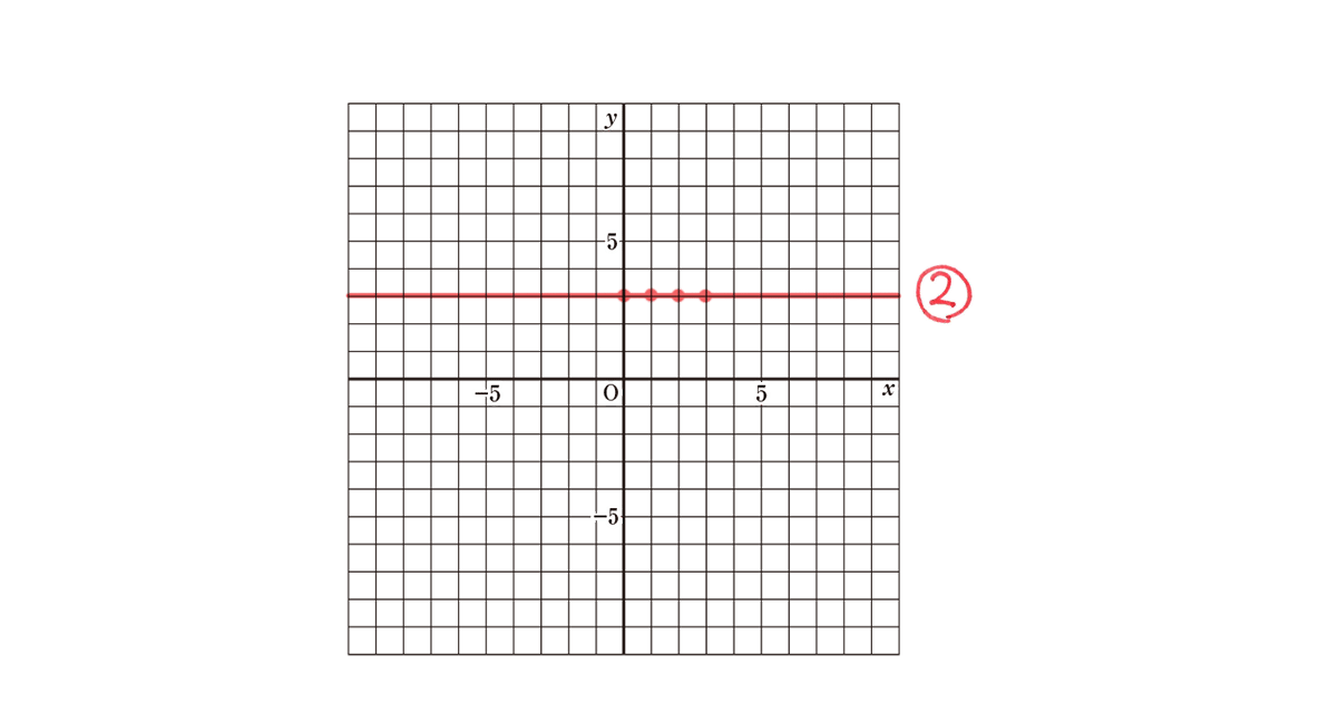 中2 数学116 例題②の答え