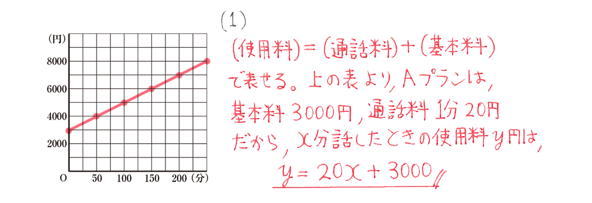 中2 数学118 例題(1)の答え
