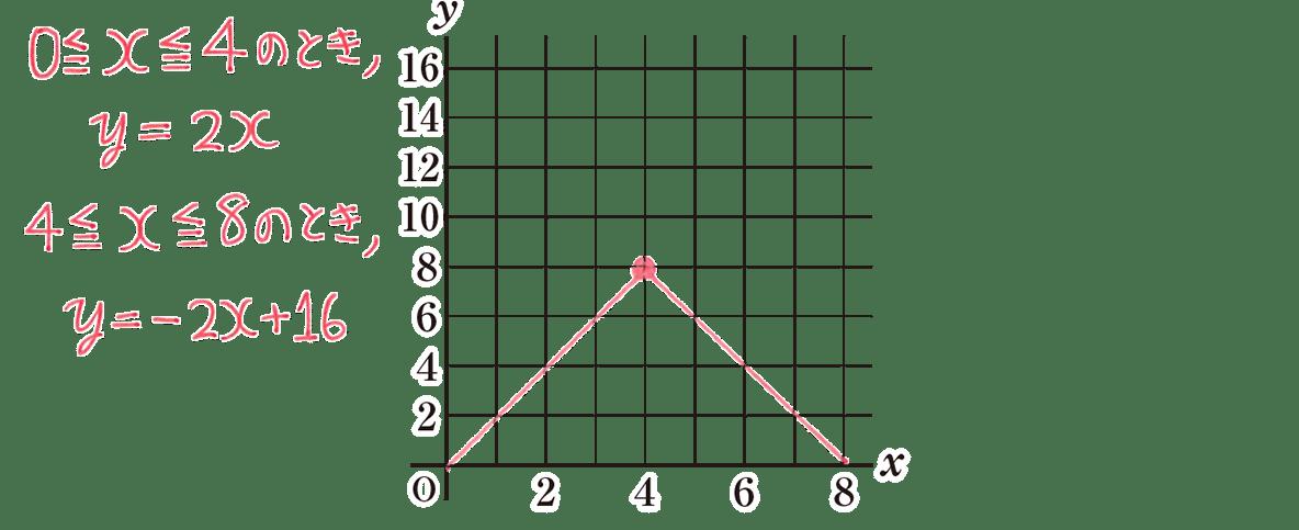 中2 数学120 練習(3)の答え