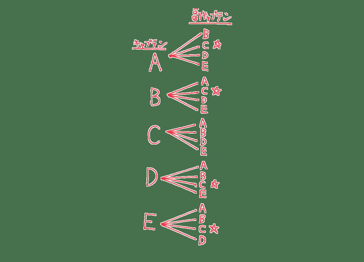 中2 数学155 練習1 樹形図