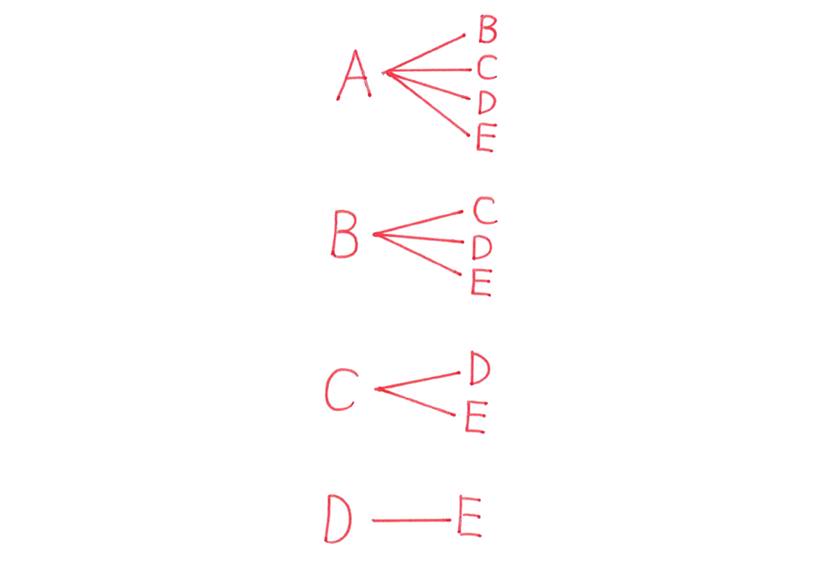 中2 数学156 練習(1) 樹形図