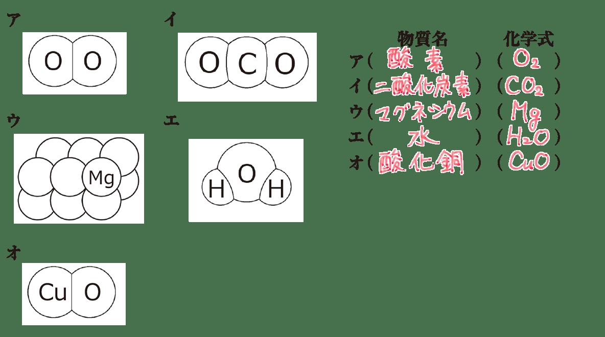 中2 理科化学5 練習2答えあり