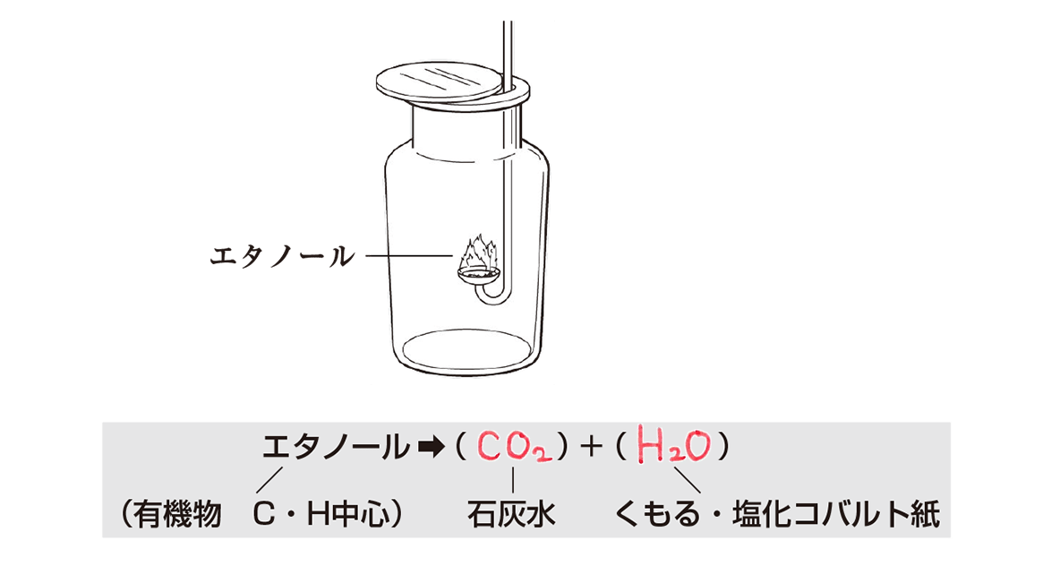 中2 理科化学10 ポイント2、答えあり